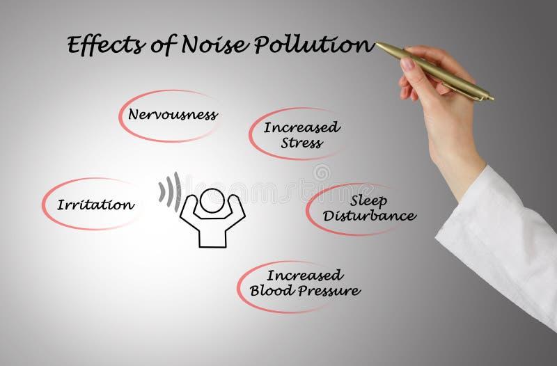 Effets de pollution acoustique images libres de droits
