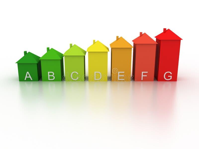 Efficacité énergétique dans la maison illustration de vecteur