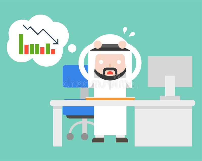 Effort arabe épuisé et paranoïde d'homme d'affaires au bureau parce que illustration de vecteur