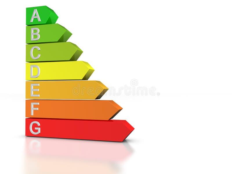 Eficiência energética ilustração stock