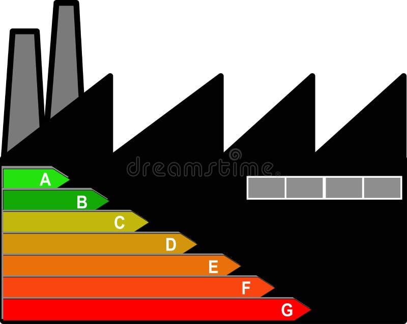 Eficiência energética da construção industrial ilustração stock