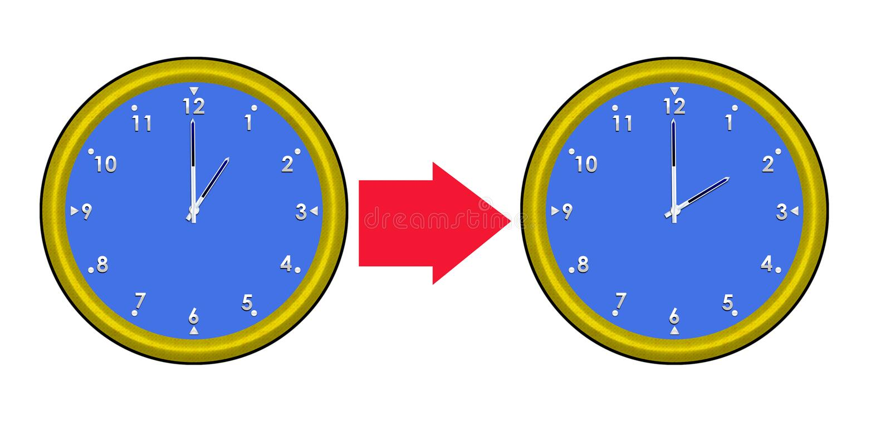 Eftersänd in i sommar BST ändrar klockorna vektor illustrationer