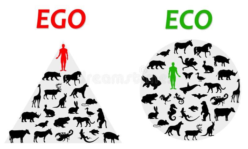 Ego e eco ilustração do vetor