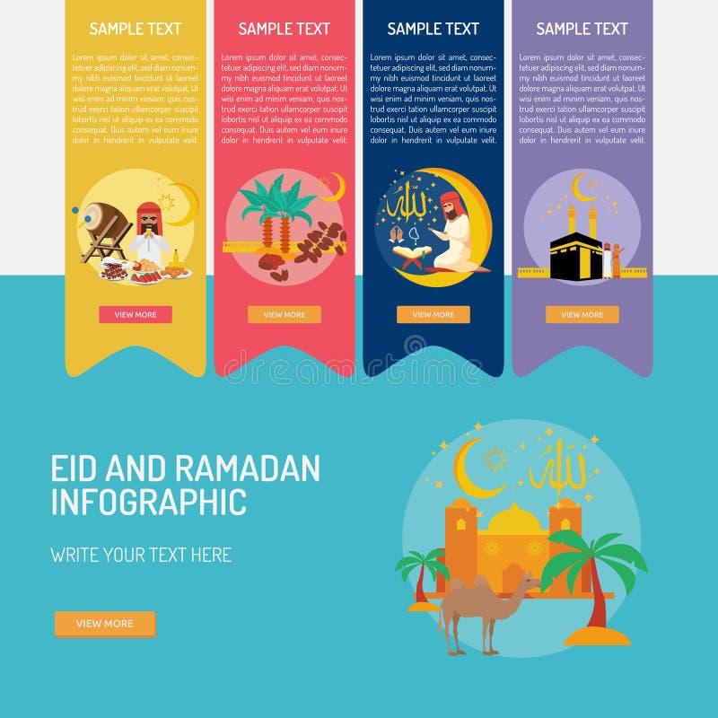 Eid and Ramadan Infographic royalty free illustration