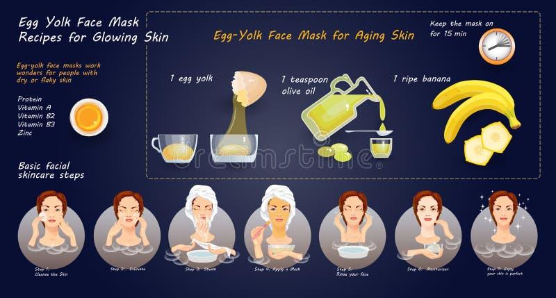 Eigengemaakt kosmetisch masker met natuurlijke ingrediënten voor skincare Vector vector illustratie