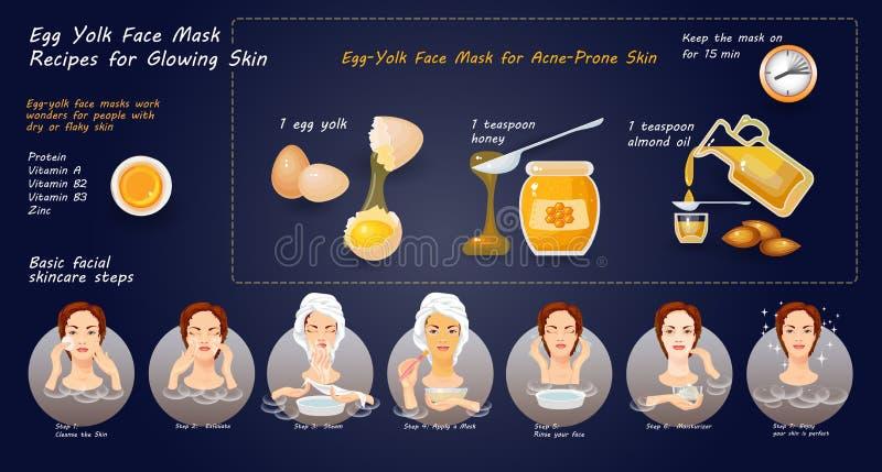 Eigengemaakt kosmetisch masker met natuurlijke ingrediënten voor skincare Vector royalty-vrije illustratie