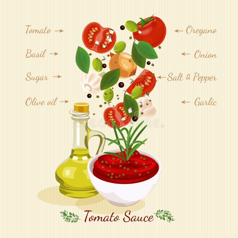 Eigengemaakte tomatensaus Sap van tomaten vector illustratie