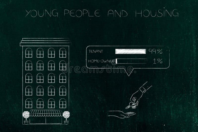 Eigentumswohnungswohngebäude nahe bei Pächter gegen Hausbesitzerübersichtsesprit stock abbildung