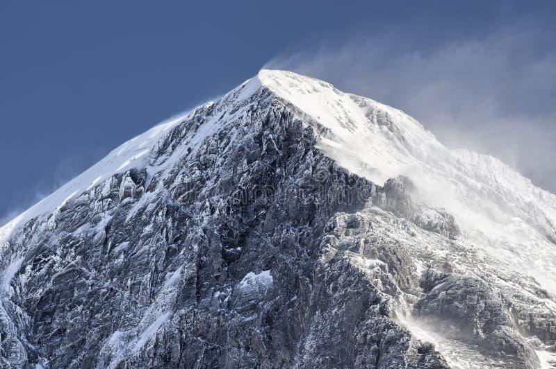 Eiger山顶