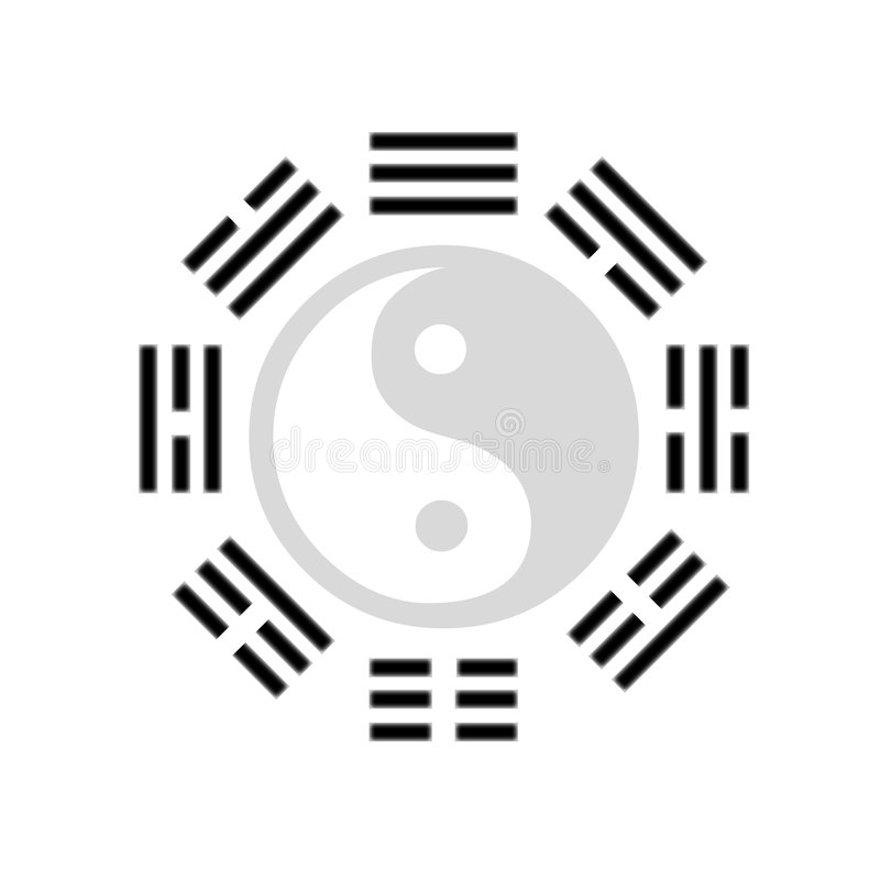 The Eight Trigrams Royalty Free Stock Image