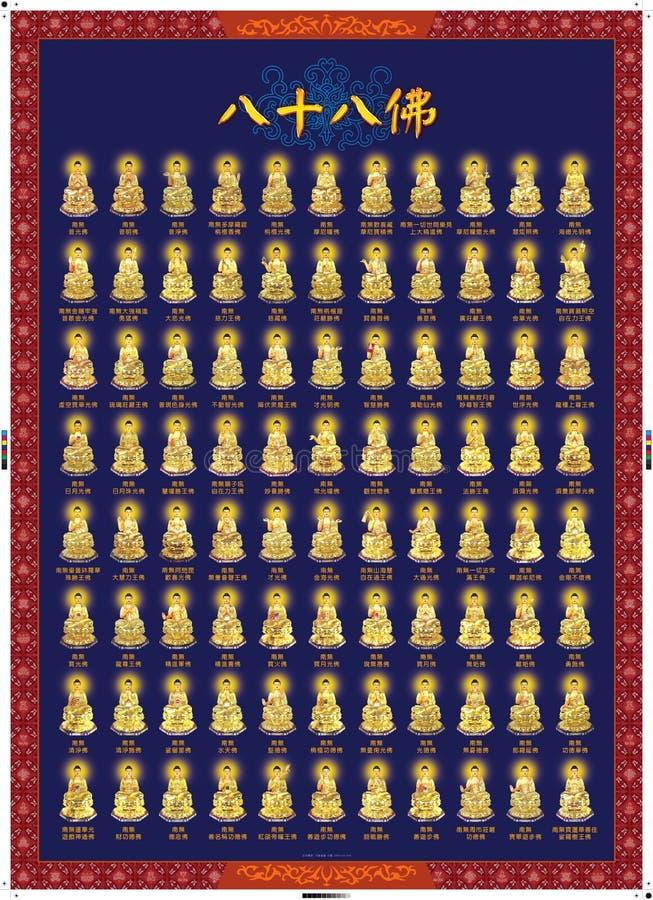 Eighty-eighth Buddha