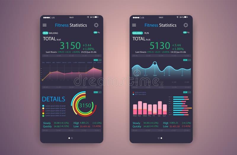 Eignungs-APP Design UI UX Webdesign und bewegliche Schablone Infographic auf Nutzen des gesunden Lebensstils vektor abbildung