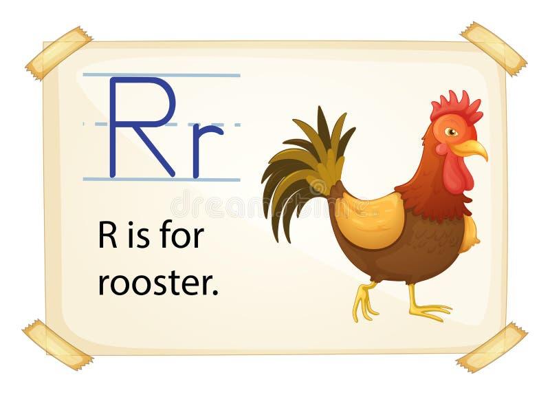 Ein Buchstabe R für Hahn vektor abbildung