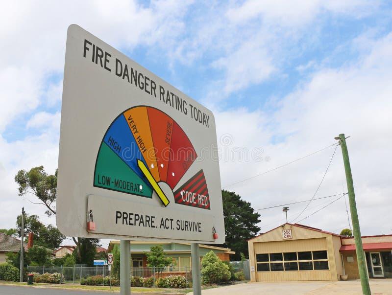 Ein Feuer-Gefahrenbewertungszeichen zeigt an, wie gefährlich ein Feuer sein würde, wenn man begann Es ist eine Aufforderung, zu s lizenzfreies stockbild