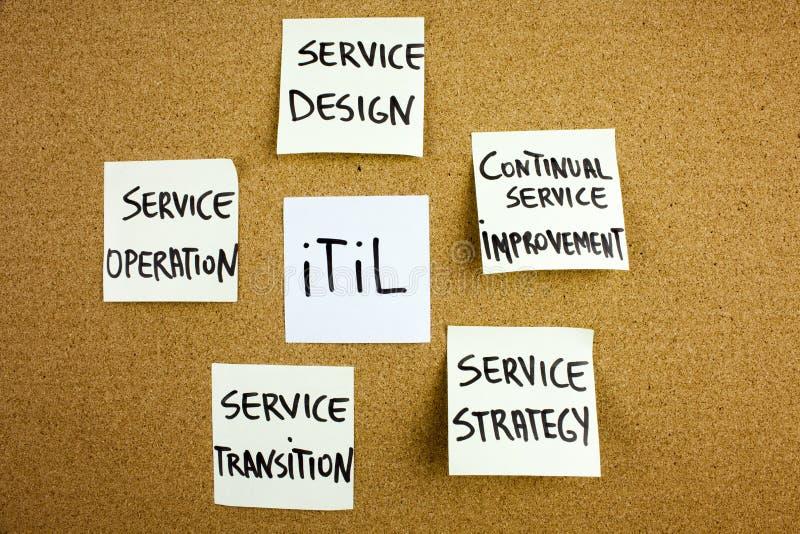 Ein gelbes klebriges Anmerkungspost-itschreiben, Titel, Aufschrift ITIL, klebrige Anmerkungen der Informationstechnologie-Infrast stockfotografie