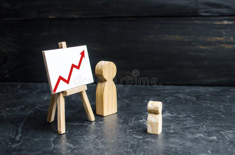Ein Mann steht nahe dem Gestell mit einem Plakat und einem roten Pfeil oben Der Lehrer unterrichtet das Kind Ausbildung Wachstum  stockbild