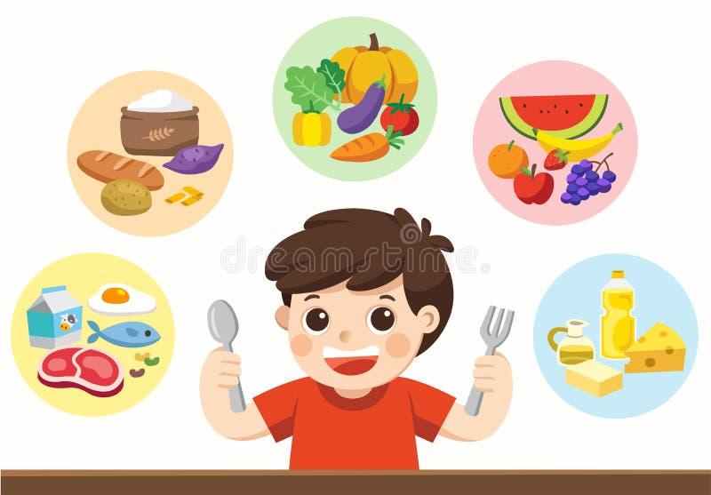 Ein netter Junge mit der fünf Lebensmittelgruppe Lassen Sie ` s etwas erhalten zu essen! lizenzfreie abbildung