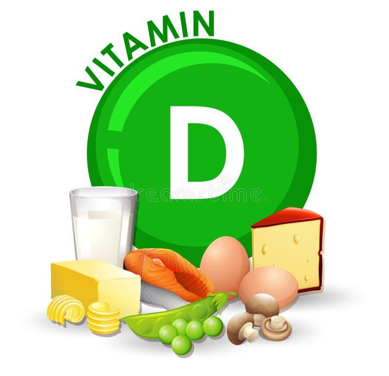 Ein Satz Lebensmittel des Vitamin-D stock abbildung