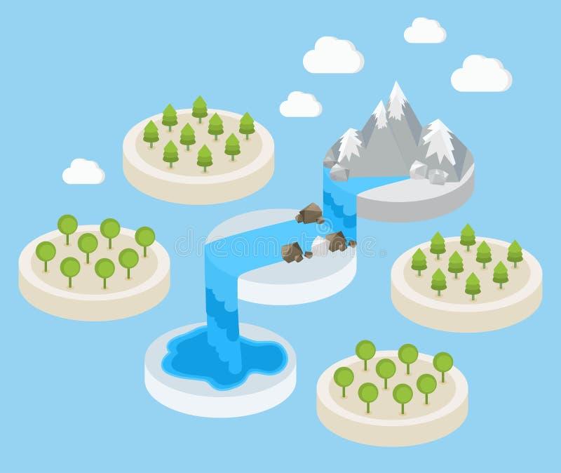 Eine Ansicht eines Wasserfalls und der Umgebungen lizenzfreie abbildung