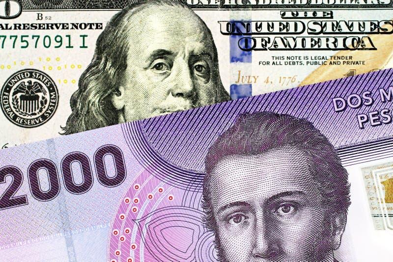 geld nach chile überweisen