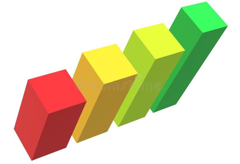 Eine dreidimensionale Ansicht eines Diagramms mit bunten Stangen lizenzfreie abbildung