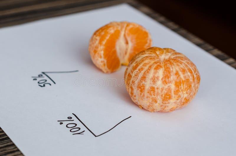 Eine Tangerine mit Prozenten stockbild