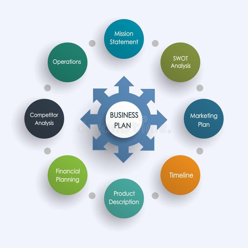Einfacher Infographics-Unternehmensplan lizenzfreie abbildung