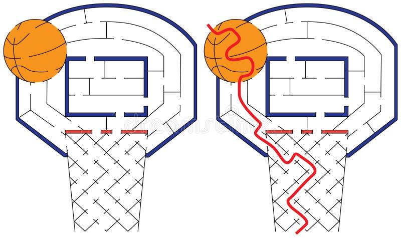 Einfaches Basketballlabyrinth vektor abbildung