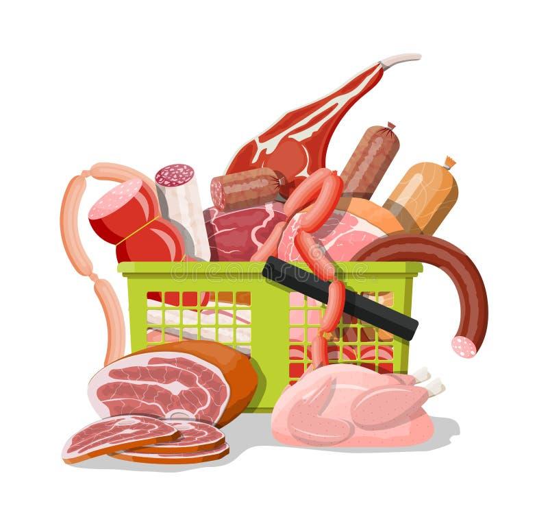 Einkaufssupermarktkorb voll des Fleisches lizenzfreie abbildung