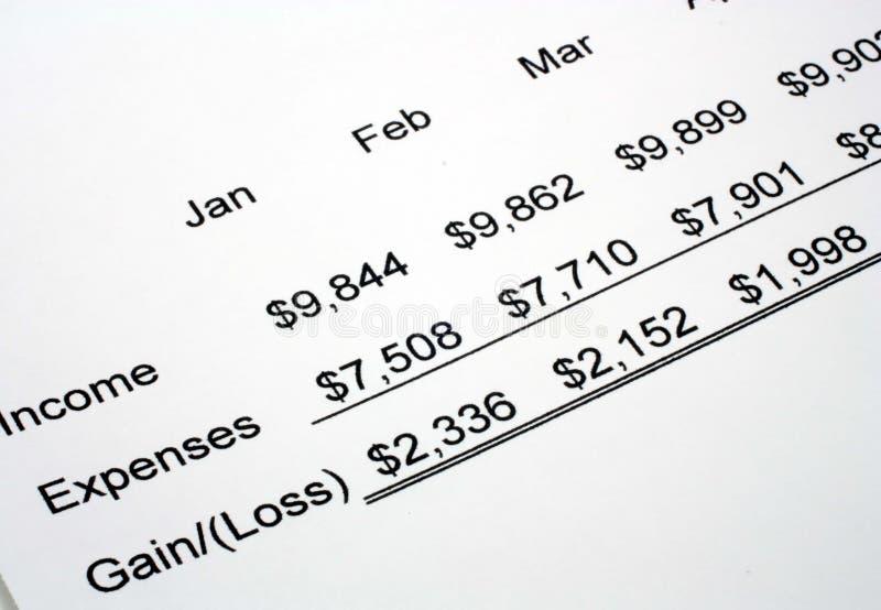 Einkommens-und Unkosten-Vergleich Lizenzfreie Stockfotografie