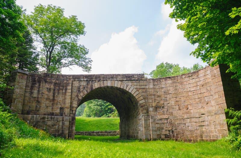 Eisenbahn-Staatsangehörig-historische Stätte Allegheny Portage stockbilder