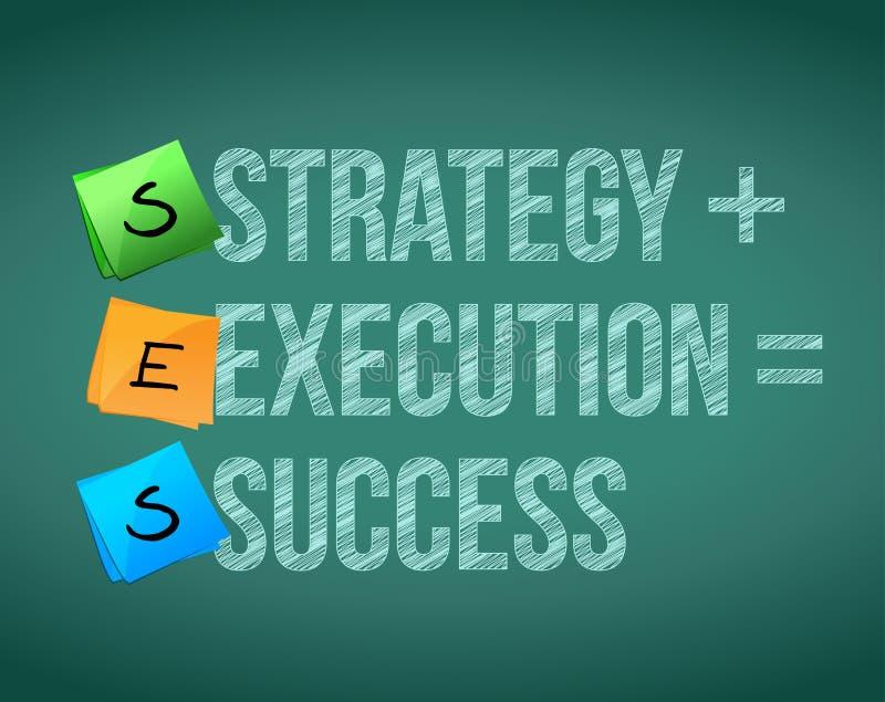 Ejecución de la estrategia al ejemplo del concepto del éxito ilustración del vector
