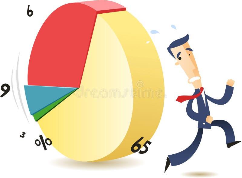 Ejecutivo del hombre de negocios en la tensión del problema ilustración del vector