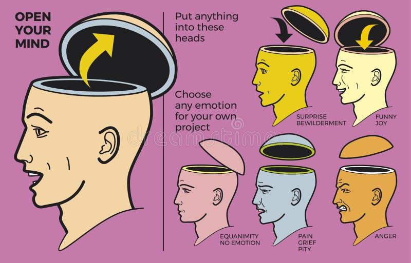 Ejemplo abierto del vector de la caja de la cabeza humana Perfil de una persona con una cabeza abierta, en la cual usted puede po ilustración del vector