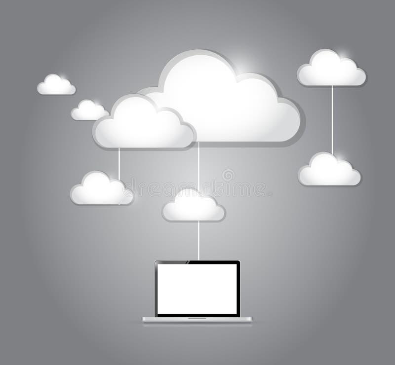Ejemplo computacional de la conexión del ordenador portátil de la nube libre illustration