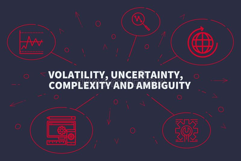 Ejemplo conceptual con la volatilidad de las palabras, unce del negocio libre illustration