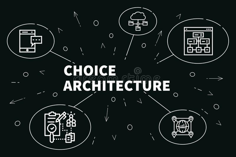 Ejemplo conceptual del negocio con el arquitecto de la opción de las palabras libre illustration