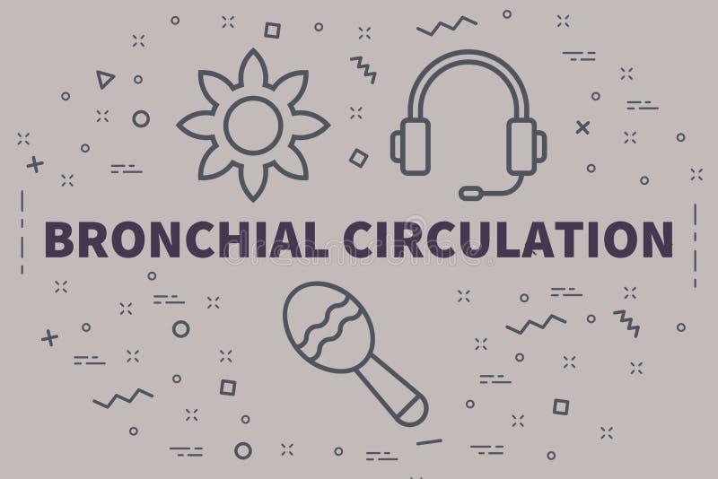 Ejemplo conceptual del negocio con el circul bronquial de las palabras ilustración del vector