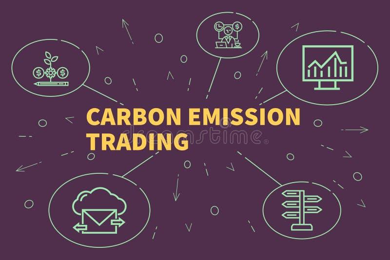 Ejemplo conceptual del negocio con la emisión de carbono de las palabras ilustración del vector