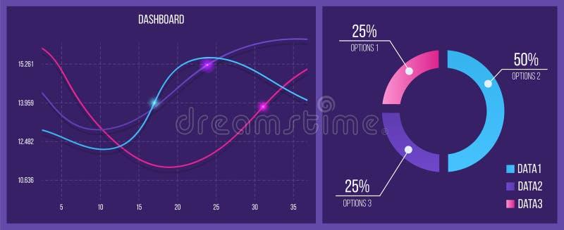 Ejemplo creativo del vector de la plantilla infographic del tablero de instrumentos del web Gráficos anuales de las estadísticas  ilustración del vector