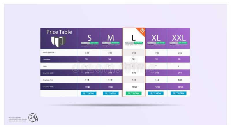 Ejemplo creativo del vector de la tabla de la tasación de la comparación del web de los planes empresariales aislada en fondo tra libre illustration