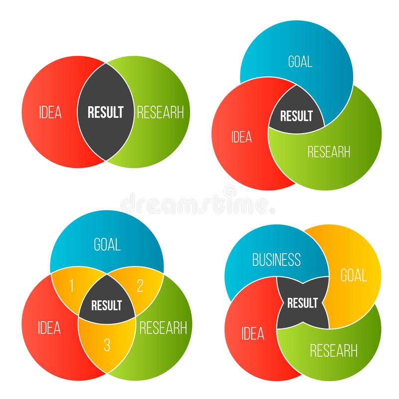 Ejemplo creativo del vector del diagrama del venn del círculo de la plantilla de la diapositiva de la presentación del negocio ai ilustración del vector
