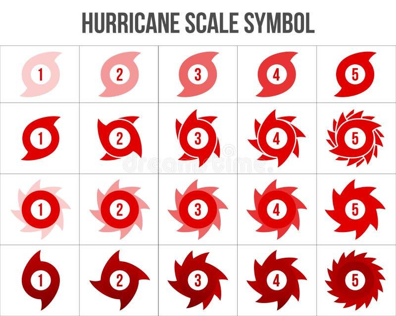 Ejemplo creativo del vector del sistema de símbolo del icono de la indicación de la escala del huracán aislado en fondo transpare ilustración del vector