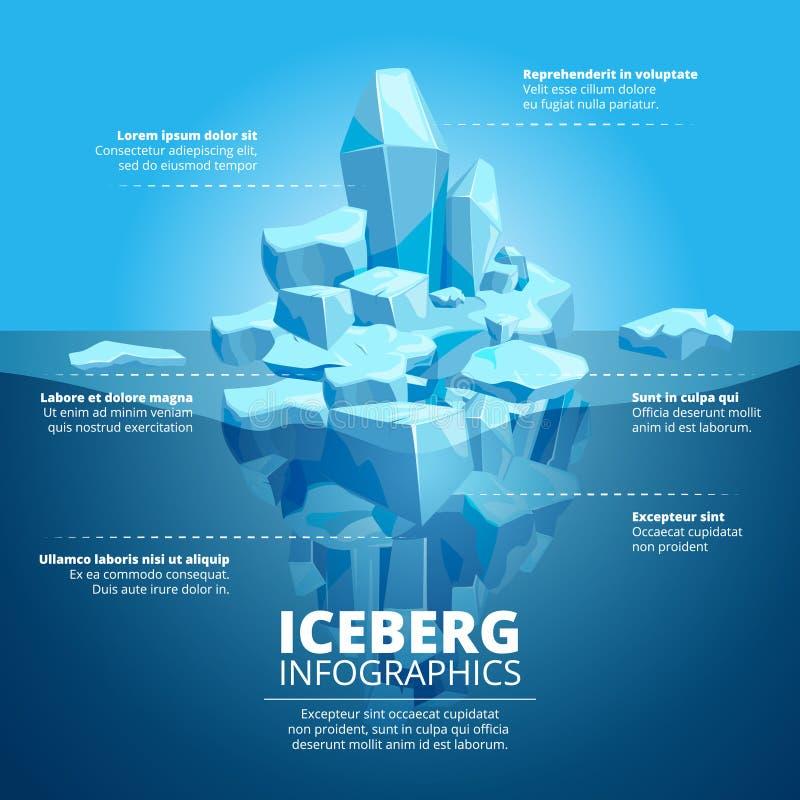 Ejemplo de Infographic con el iceberg azul en el océano stock de ilustración