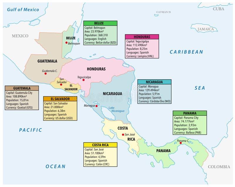 Ejemplo de Infographic con el mapa de America Central stock de ilustración