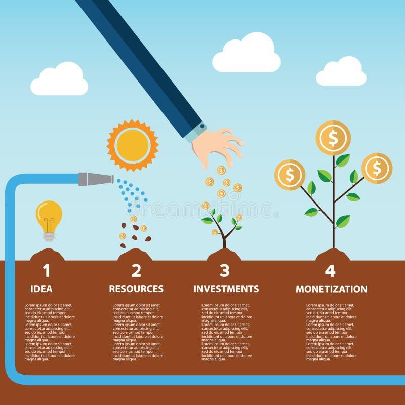 Ejemplo de Infographic de la inversión con el árbol del dinero en cuatro pasos Fuente libre resumida texto de la fuente sin la mo libre illustration