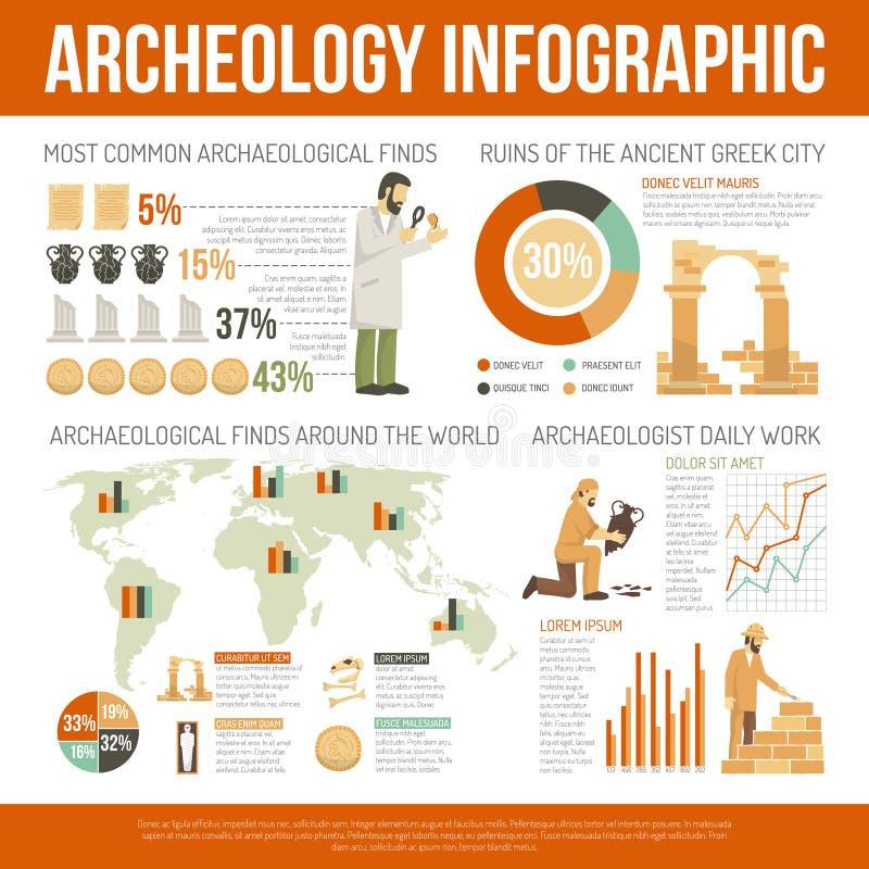Ejemplo de Infographics de la arqueología ilustración del vector