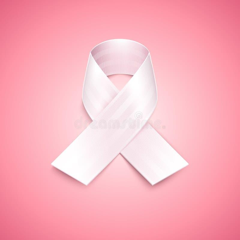 Ejemplo de la cinta de la conciencia del cáncer de pecho ilustración del vector