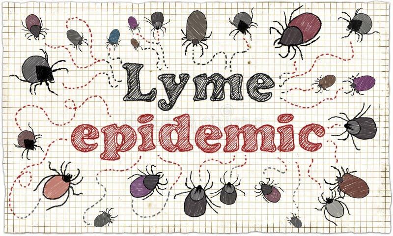 Ejemplo de la epidemia de Lyme ilustración del vector