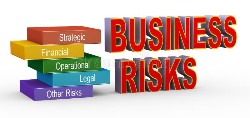 Ejemplo de la gestión de riesgos de asunto stock de ilustración